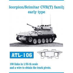 Scorpion/Scimitar CVR(T)...